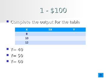 Functions and Inequalities Jeopardy