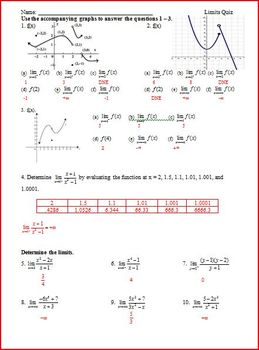 Quizzes Functions and Limits