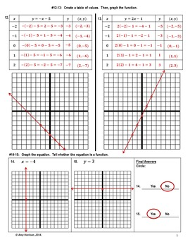 Functions and Linear Equations Assessment