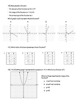 Functions and Linear Relationships Unit Exam  Answer Key Provided