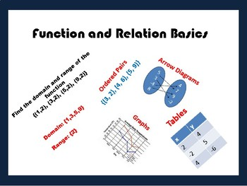 Functions and Relations for 8th Grade