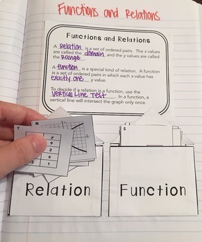 Functions and Relations Card Sort