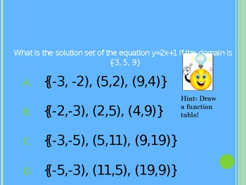 Functions and Relations Multiple Choice Quiz PowerPoint