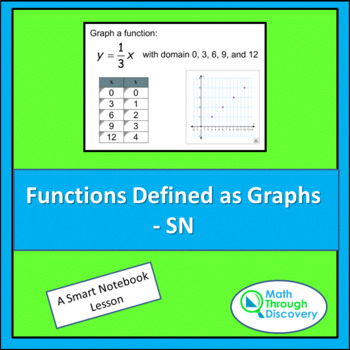 Algebra I:  Functions as Graphs