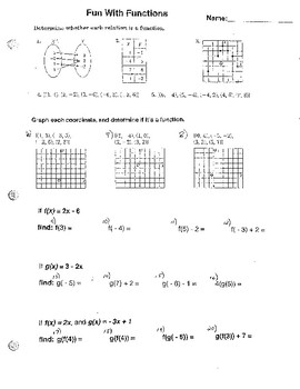 Functions f(x) Algebra 1, 2, Trigonometry, Pre-Calculus