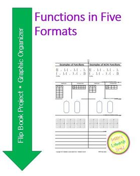 Functions in Five Formats - Foldable, Graphic Organizer, Reference CC Aligned