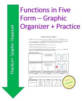 Functions in Five Formats - Introduction, Guided Notes, Pr