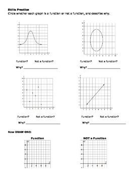 Functions in Graphs - Recognizing Functions from a Graph