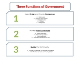 Functions of Government Handout