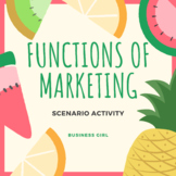 Functions of Marketing (Sports Drink and Shoe Business Scenarios)
