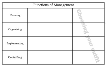 Functions of Mgnt - GO