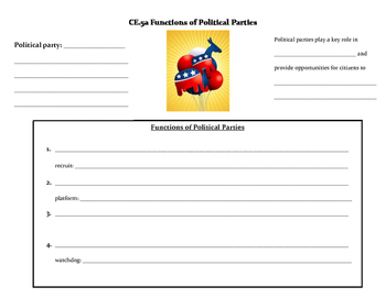 Functions of Political Parties note page (CE.5a)