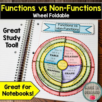 Functions vs Non-Functions Wheel Foldable