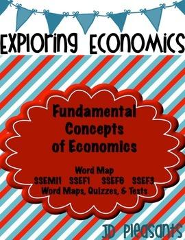 Fundamental Concepts of Economics Word Map SSEMI1 SSEF  SSEF6  SSEF3