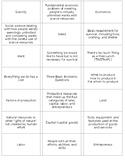 Fundamental Concepts of Economics Flashcards