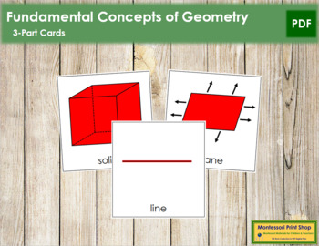 Fundamental Concepts of Geometry 3-Part Cards