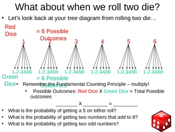 Fundamental counting principle and probability powerpoint by amber fundamental counting principle and probability powerpoint ccuart Gallery