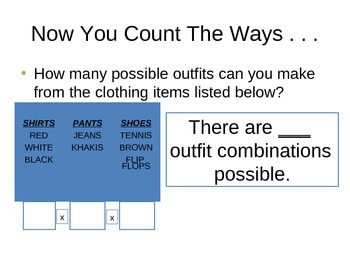 Fundamental Counting Principle and Probability Student Notes Powerpoint