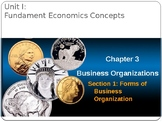 Fundamental Economic Concepts: Forms of Business Organization