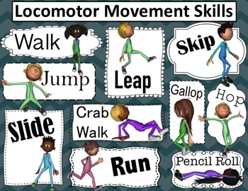 Fundamental Movement: Locomotor Movement Poster
