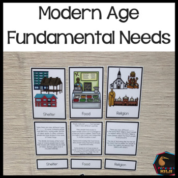 Fundamental Needs Modern Times