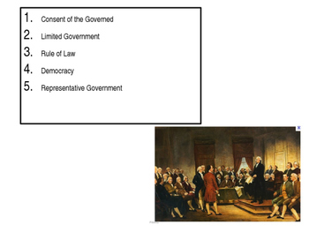 Fundamental Political Principles Power Point (CE.2a)