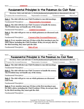 Fundamental Principles of American Government Pokemon Go Club
