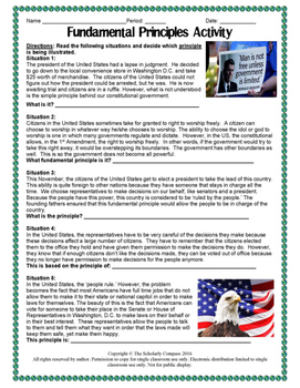 Practice Activities & Quiz: Fundamental Principles of American Government!