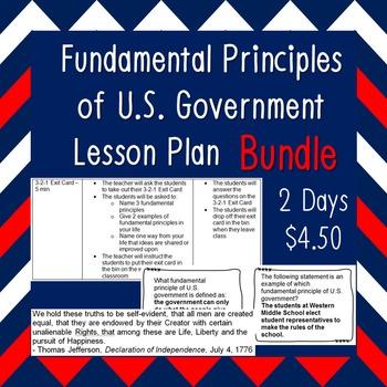 Principles of U.S. Government Lesson Plan Bundle