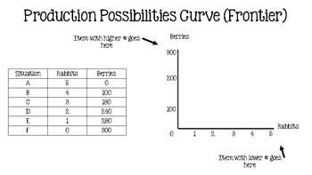Fundamentals of Economics, Part 2