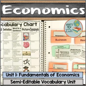 Fundamentals of Economics Vocabulary Unit