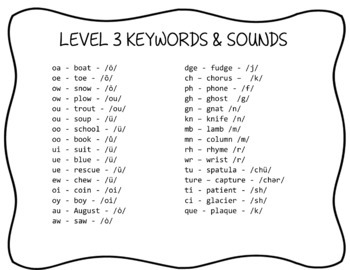 Fundationally FUN PHONICS Level 3 Letter-Keyword-Sound Large Flash Cards