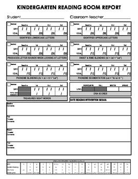 Reading Intervention Report Card - Kindergarten