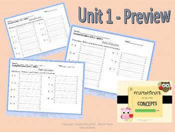Level 1- Unit 1- Week 1- Letter Formation