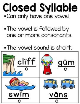 Level 1 Unit 9 Closed Syllables and Vowel Teams