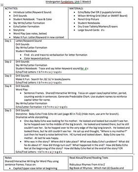 Fundations Unit 1 Weeks 6-10