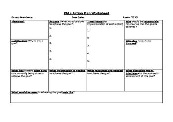 Fundraiser Action Plan Worksheet