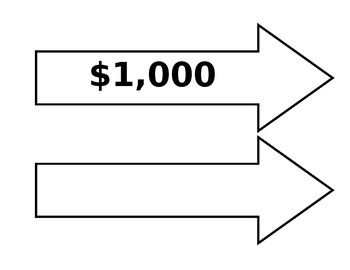 Fundraiser Goal Labels