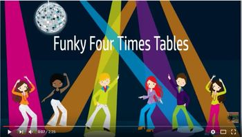 Funky Four Times Tables