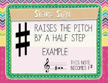 Funky Scrap Note Reading Anchor Charts