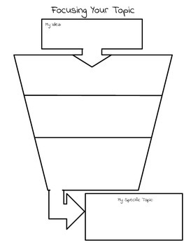 Funnel Graphic Organizer: Help students create focused writing topics!