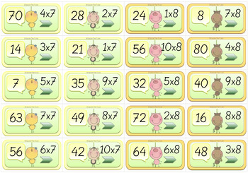 Funny Animals Dominoes for the 1-10 x Tables: Paired, Random Order Times Tables