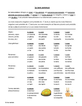 Funny French Easter Paragraphs