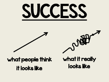 Posters for Secondary Classrooms - Success