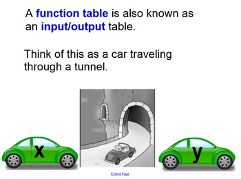 Funtion Table Smartboard Notebook