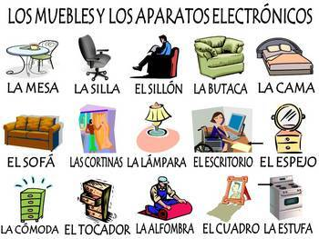 Furniture and Appliances (Muebles) Vocabulary Activities & Games Unit