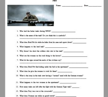 Fury Movie Questions