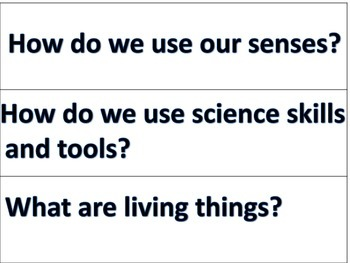 Fusion Science Kindergarten Essential Questions for Each Lesson