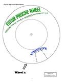 Futur Proche ALLER Manipulative: Verb Wheel