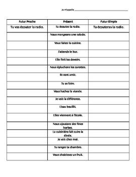 Futur Simple vs Futur Proche Worksheet